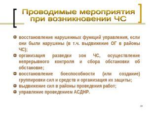 * восстановление нарушенных функций управления, если они были нарушены (в т.ч