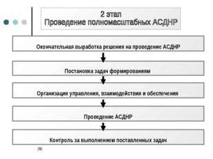 * Окончательная выработка решения на проведение АСДНР Постановка задач формир