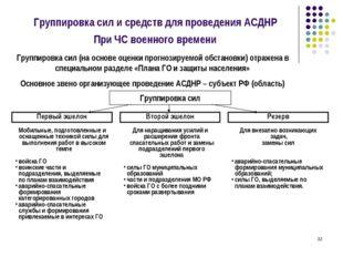 * Группировка сил и средств для проведения АСДНР При ЧС военного времени Груп