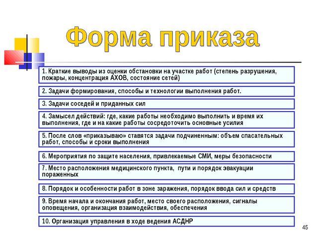 * 1. Краткие выводы из оценки обстановки на участке работ (степень разрушения...