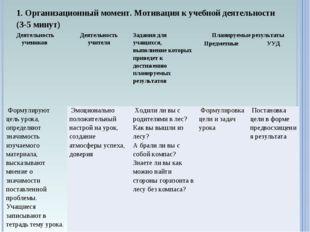 1. Организационный момент. Мотивация к учебной деятельности (3-5 минут) Деяте