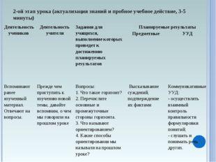 2-ой этап урока (актуализация знаний и пробное учебное действие, 3-5 минуты)
