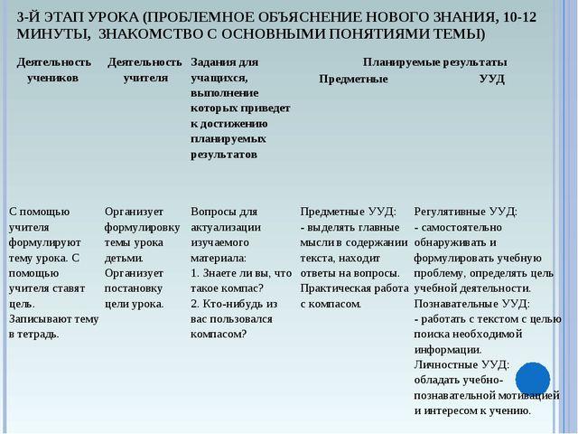 3-Й ЭТАП УРОКА (ПРОБЛЕМНОЕ ОБЪЯСНЕНИЕ НОВОГО ЗНАНИЯ, 10-12 МИНУТЫ, ЗНАКОМСТВО...