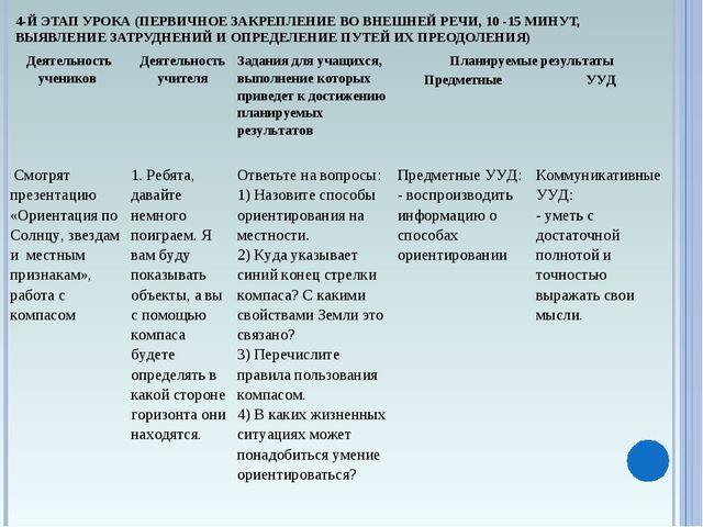 4-Й ЭТАП УРОКА (ПЕРВИЧНОЕ ЗАКРЕПЛЕНИЕ ВО ВНЕШНЕЙ РЕЧИ, 10 -15 МИНУТ, ВЫЯВЛЕНИ...
