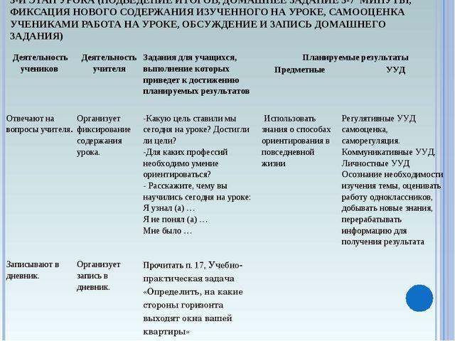 5-Й ЭТАП УРОКА (ПОДВЕДЕНИЕ ИТОГОВ, ДОМАШНЕЕ ЗАДАНИЕ 5-7 МИНУТЫ, ФИКСАЦИЯ НОВО...