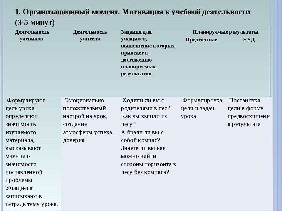 1. Организационный момент. Мотивация к учебной деятельности (3-5 минут) Деяте...