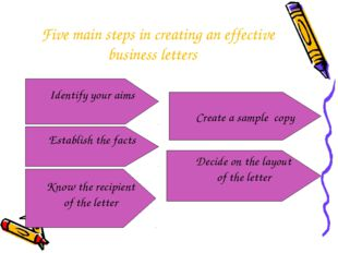 Five main steps in creating an effective business letters Identify your aims