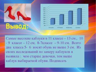 Вывод: Самые высокие каблуки в 11 классе – 13 см., 10 - 9 классе – 12 см, 8-