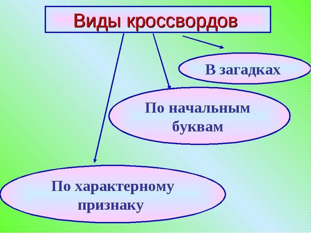 Виды кроссвордов В загадках По начальным буквам По характерному признаку