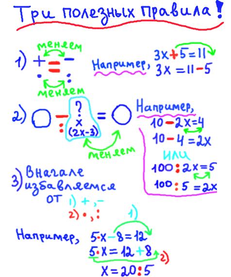 как решить уравнение?