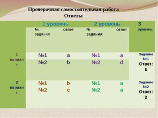 Проверочная самостоятельная работа Ответы 1 уровень 2 уровень 3уровень №задан