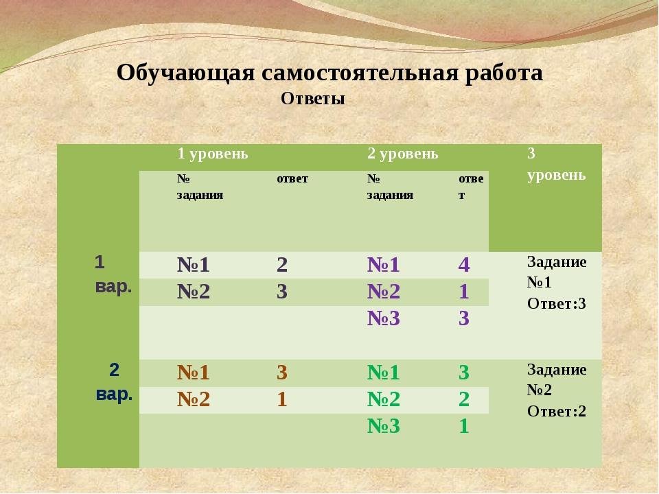 Обучающая самостоятельная работа Ответы 1 уровень 2 уровень 3 уровень № задан...