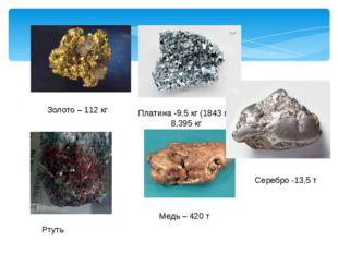 Золото – 112 кг Платина -9,5 кг (1843 г), 8,395 кг Медь – 420 т Серебро -13,5