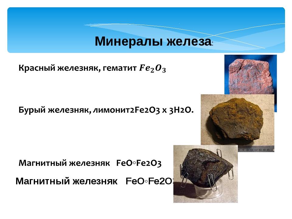 Минералы железа: