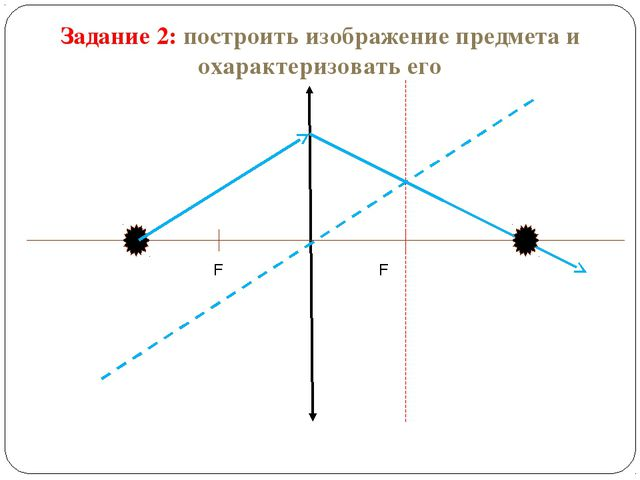 Задание 2: построить изображение предмета и охарактеризовать его