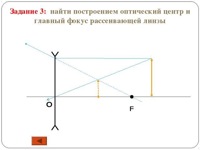 F O Задание 3: найти построением оптический центр и главный фокус рассеивающе...