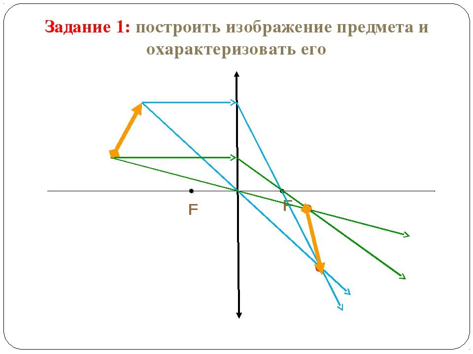 Задание 1: построить изображение предмета и охарактеризовать его
