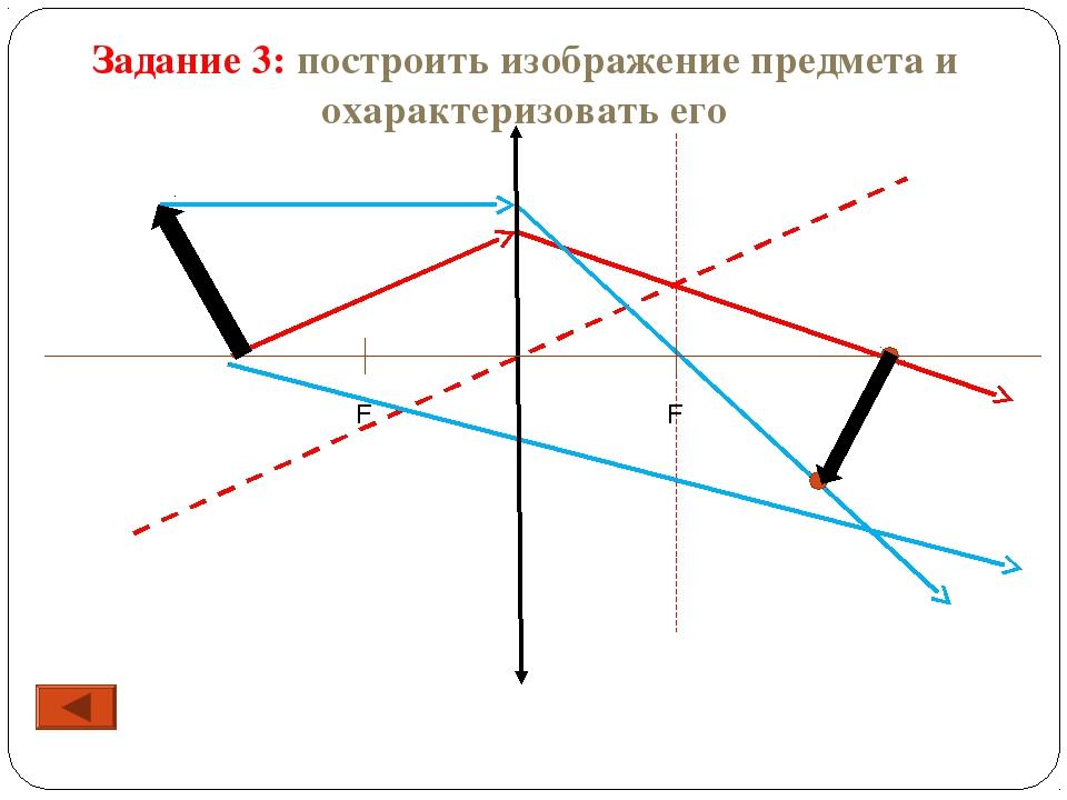 Задание 3: построить изображение предмета и охарактеризовать его