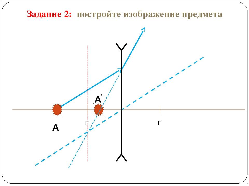 A' Задание 2: постройте изображение предмета