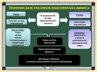 * В традиционной системе образовательного процесса Организует деятельность уч