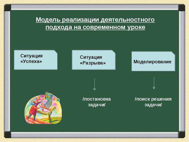 Модель реализации деятельностного подхода на современном уроке Ситуация «Успе...