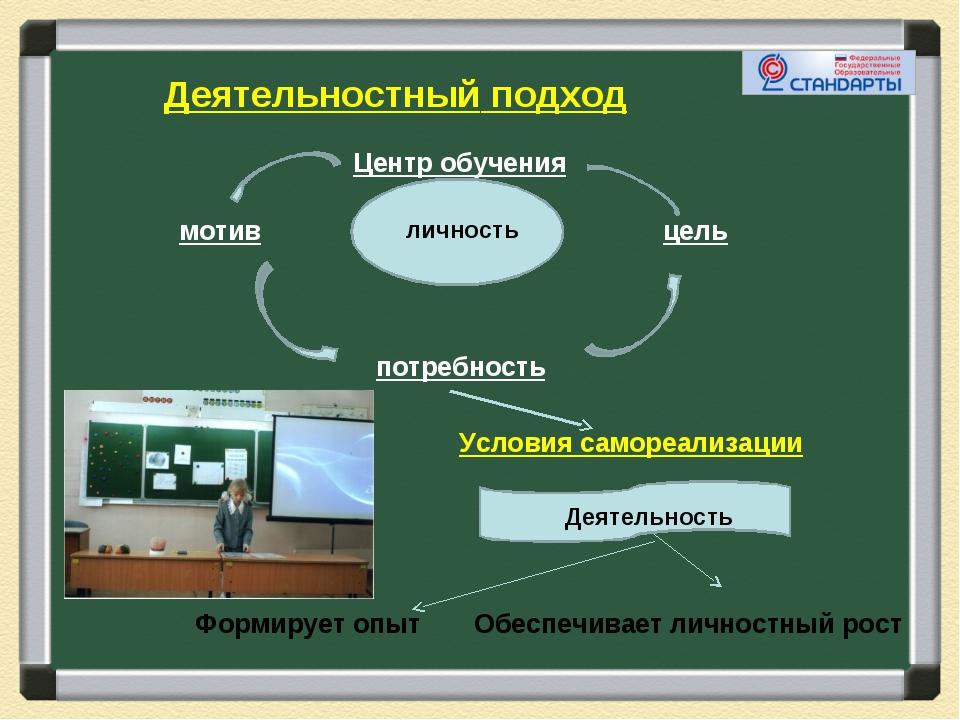 Деятельностный подход личность Центр обучения мотив цель потребность Условия...