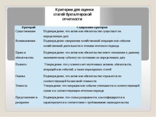 Критерии для оценки статей бухгалтерской отчетности Критерий Содержание крите
