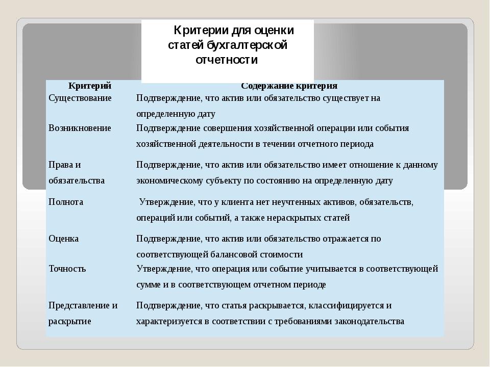 Критерии для оценки статей бухгалтерской отчетности Критерий Содержание крите...