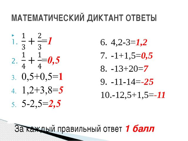 МАТЕМАТИЧЕСКИЙ ДИКТАНТ ОТВЕТЫ 4,2-3=1,2 -1+1,5=0,5 -13+20=7 -11-14=-25 -12,5+...
