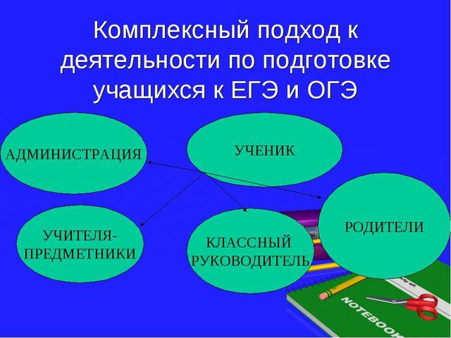 Комплексный подход к деятельности по подготовке учащихся к ЕГЭ и ОГЭ УЧЕНИК А...
