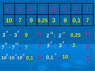 С А Р Д Н А Т Р Т А Д Н С = = 10 9 = = 7 3 ∙ 3 = 0,1 -1 7 ∙ 7 10 ∙10 ∙10 6 -3