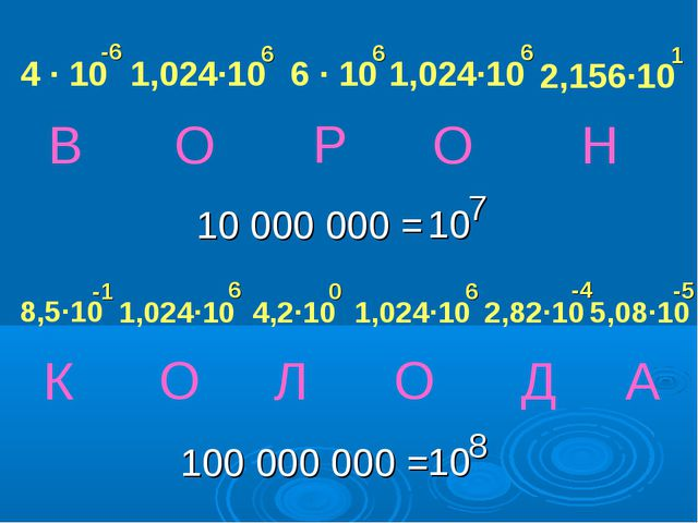4 ∙ 10 1,024∙10 6 ∙ 10 1,024∙10 2,156∙10 1,024∙10 1,024∙10 8,5∙10 4,2∙10 2,82...