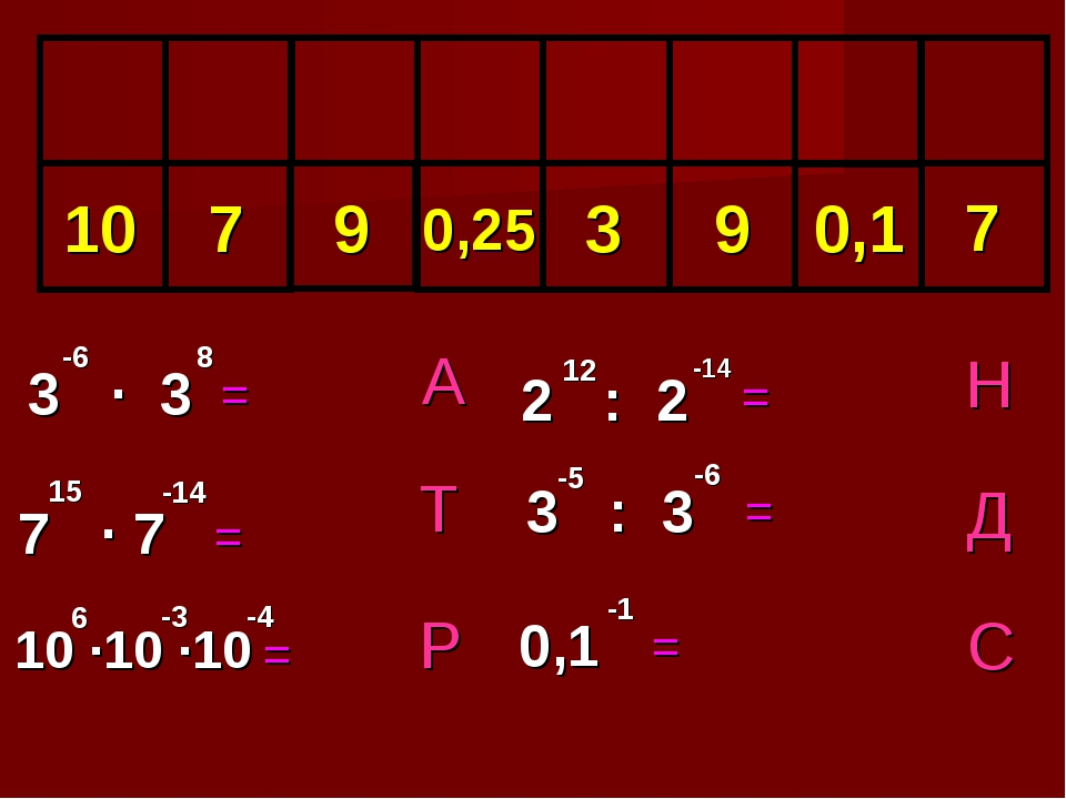 Р Т А Д Н С = = = = 3 ∙ 3 = 0,1 -1 7 ∙ 7 10 ∙10 ∙10 6 -3 0,1 2 : 2 = 12 -14 8...