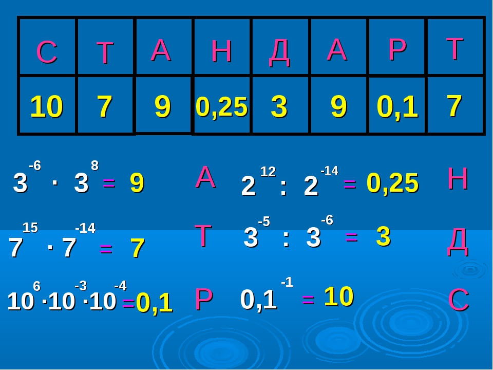 С А Р Д Н А Т Р Т А Д Н С = = 10 9 = = 7 3 ∙ 3 = 0,1 -1 7 ∙ 7 10 ∙10 ∙10 6 -3...