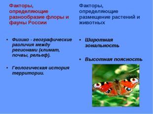 Факторы, определяющие разнообразие флоры и фауны России Физико - географическ
