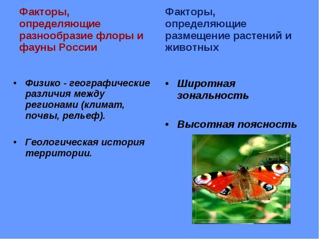 Факторы, определяющие разнообразие флоры и фауны России Физико - географическ...