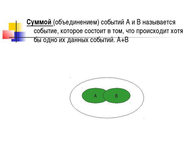 Суммой (объединением) событий А и В называется событие, которое состоит в том...