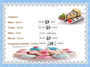 1 рецепт: Мука – 0,2 кг Сахар – 0,3 кг Яйцо – 3 шт Масло – 0,1 кг Сгущенное