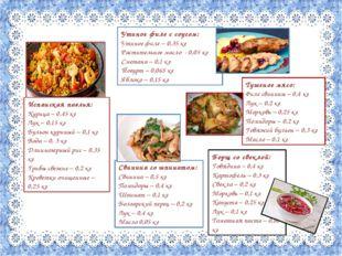 Испанская паэлья: Курица – 0,45 кг Лук – 0,15 кг Бульон куриный – 0,1 кг Вода
