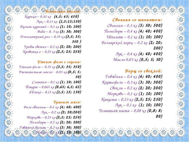 Испанская паэлья: Курица – 0,45 кг (4,5; 45; 450) Лук – 0,15 кг (1,5;15;150)...