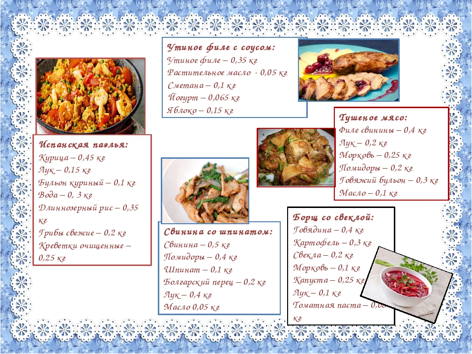 Испанская паэлья: Курица – 0,45 кг Лук – 0,15 кг Бульон куриный – 0,1 кг Вода...