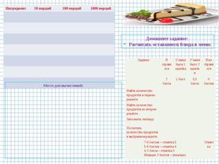 Домашнее задание: Расчитать оставшиеся блюда в меню. Место для вычислений: И