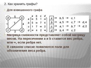 2. Как хранить графы? Для взвешенного графа Матрица смежности представляет со