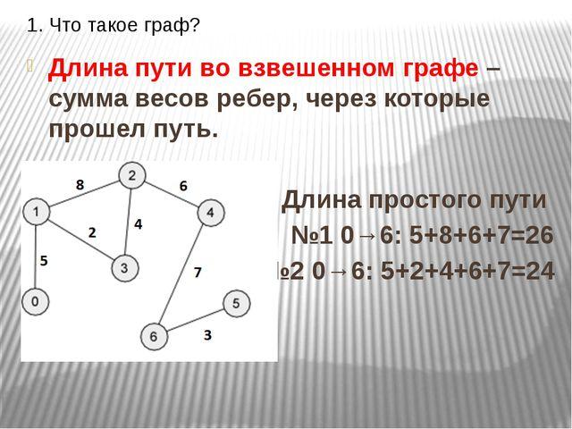 1. Что такое граф? Длина пути во взвешенном графе – сумма весов ребер, через...
