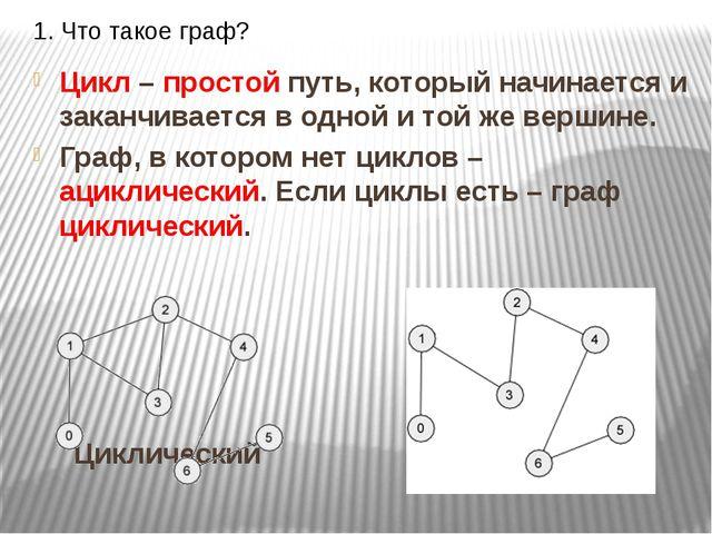 1. Что такое граф? Цикл – простой путь, который начинается и заканчивается в...