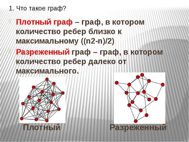 1. Что такое граф? Плотный граф – граф, в котором количество ребер близко к м...