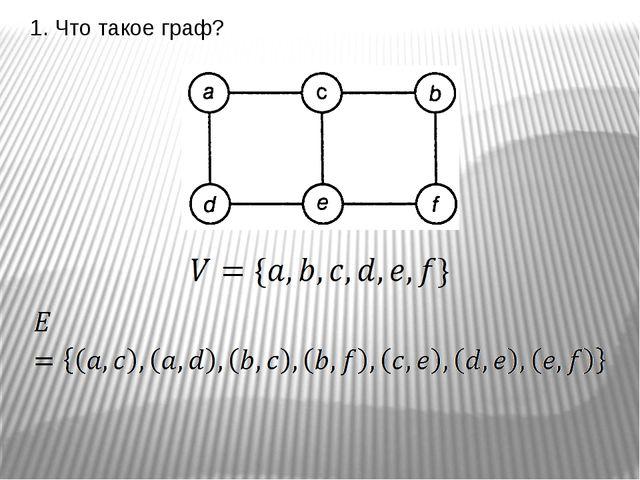 1. Что такое граф?