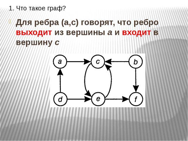 1. Что такое граф? Для ребра (a,c) говорят, что ребро выходит из вершины a и...