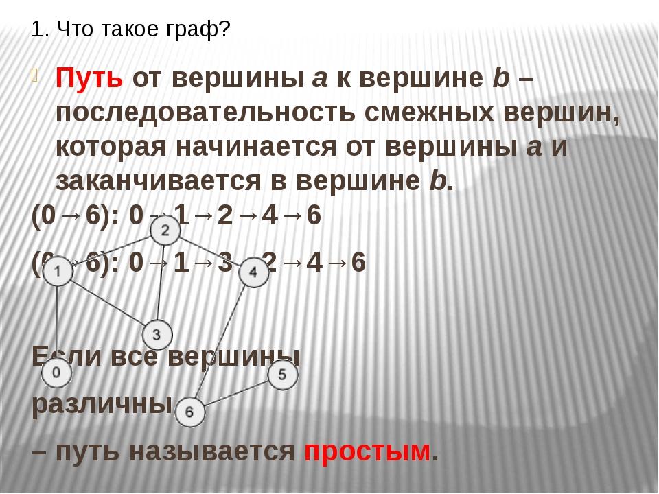 1. Что такое граф? Путь от вершины a к вершине b –последовательность смежных...
