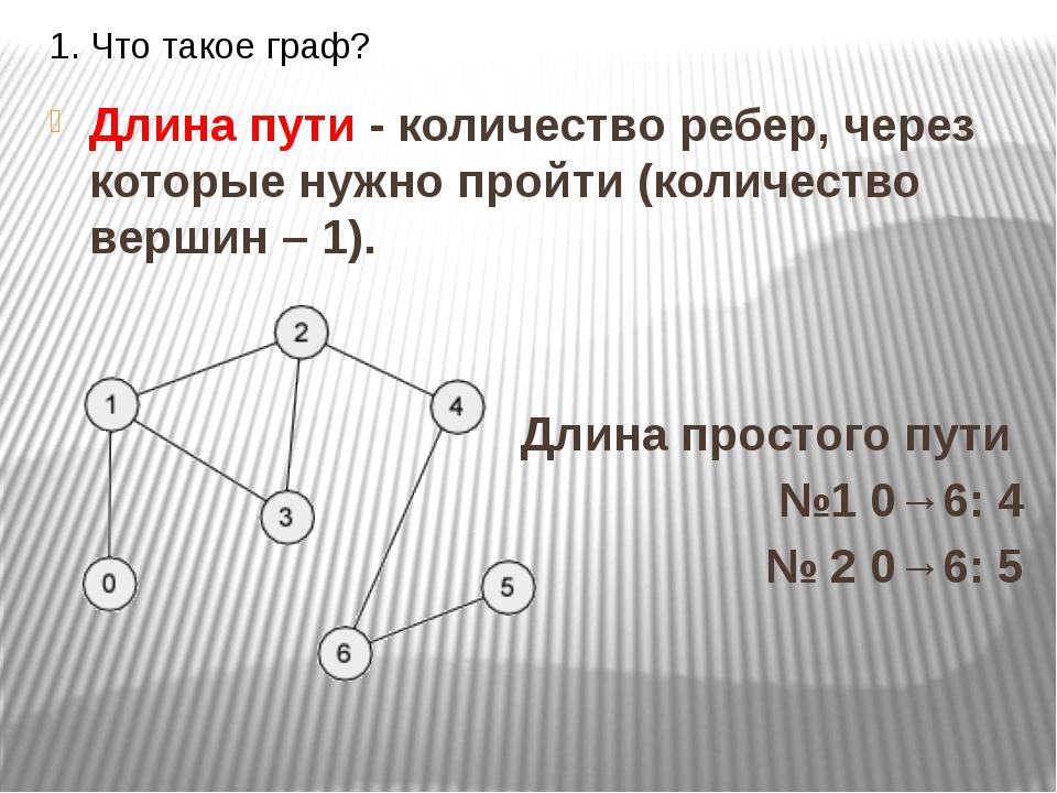 1. Что такое граф? Длина пути - количество ребер, через которые нужно пройти...